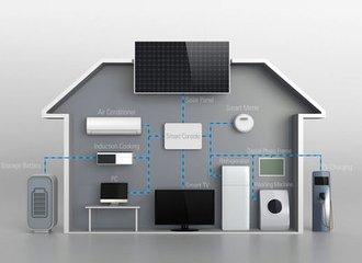 智能家居系统的组成及特点