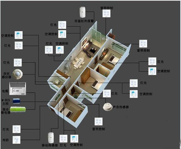 客控系统绿色节能环保,是每个酒店的不二之选。