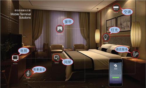 为什么酒店要安装酒店客房控制系统?